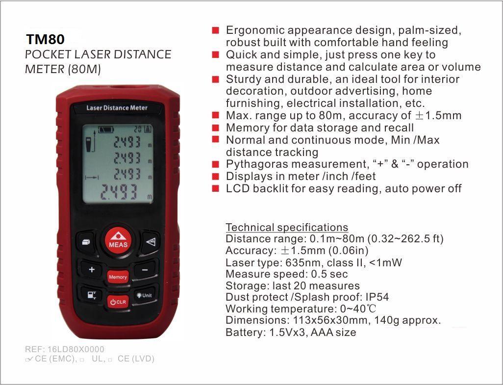 meter in measuring